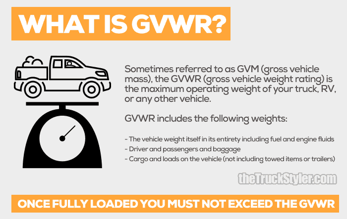 what is gvwr